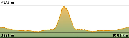 M - Wikiloc - Agrandiss. Pico Agulhas Ne