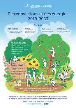 projet_2019-2023_apei2vallees_4-défis.jp