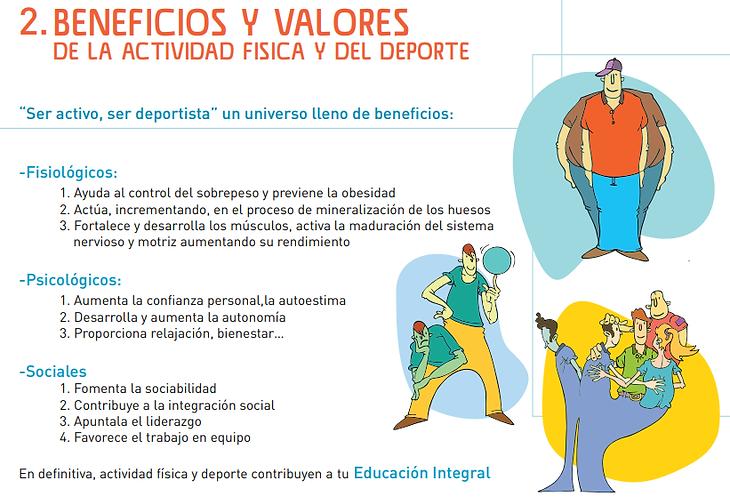 beneficios_y_valores_de_la_actividad_fís