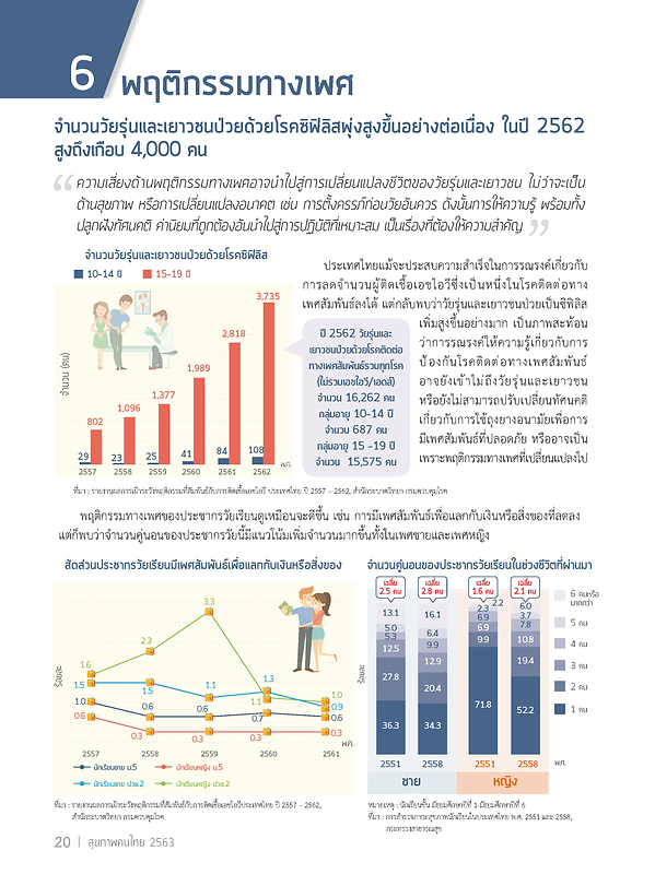 ThaiHealth_2563_INDEX00_Page_14.png