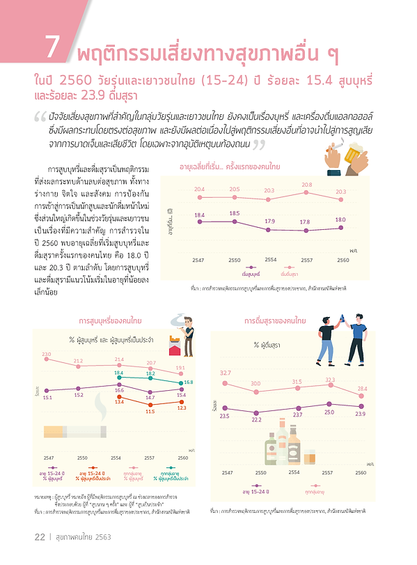 ThaiHealth_2563_INDEX00_Page_16.png