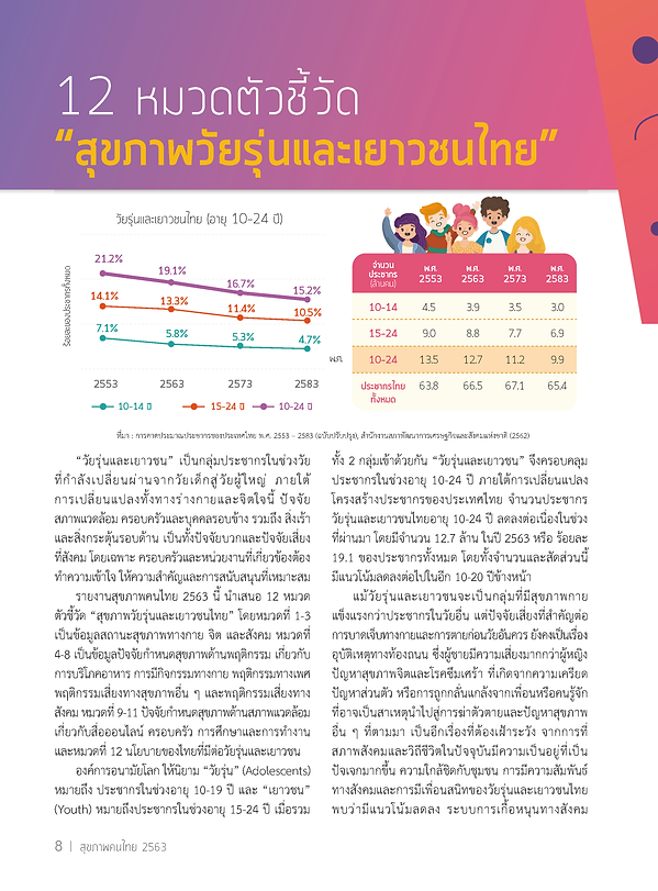 ThaiHealth_2563_INDEX00_Page_02.png