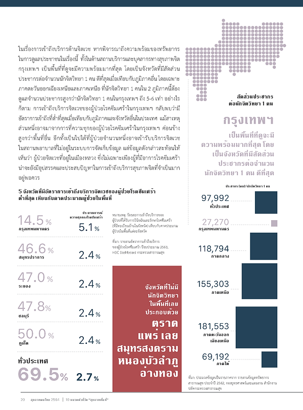 ThaiHealth2564_Page_022.png