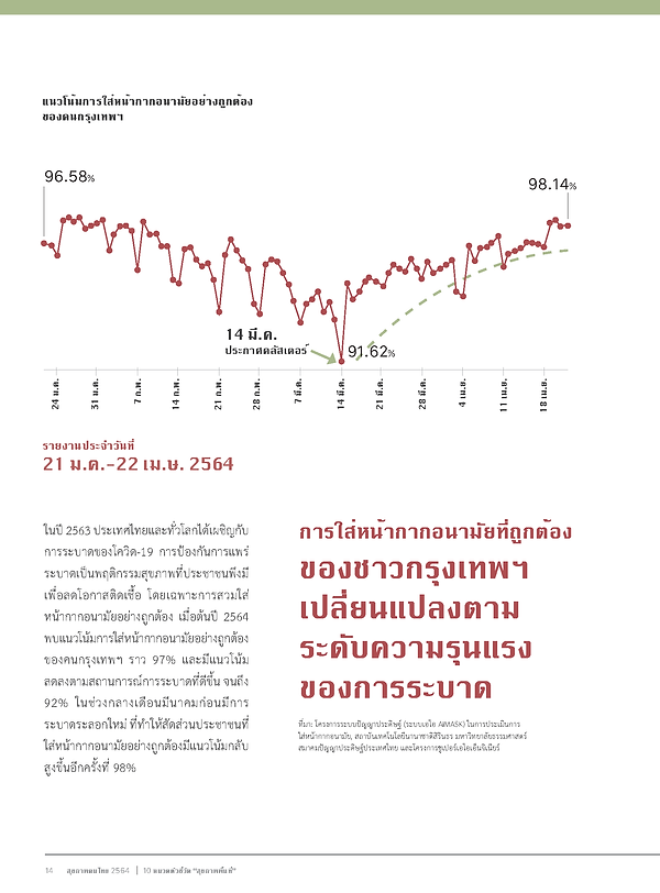 ThaiHealth2564_Page_016.png