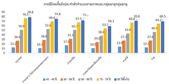 november2020-indicator-graph.PNG