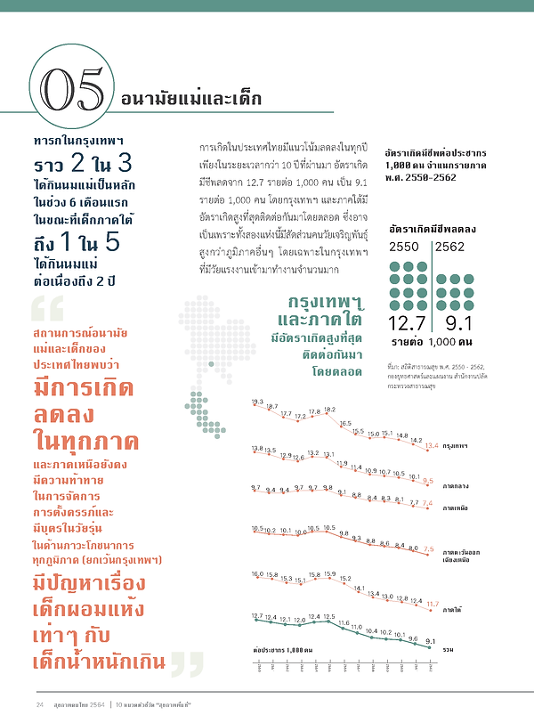 ThaiHealth2564_Page_026.png
