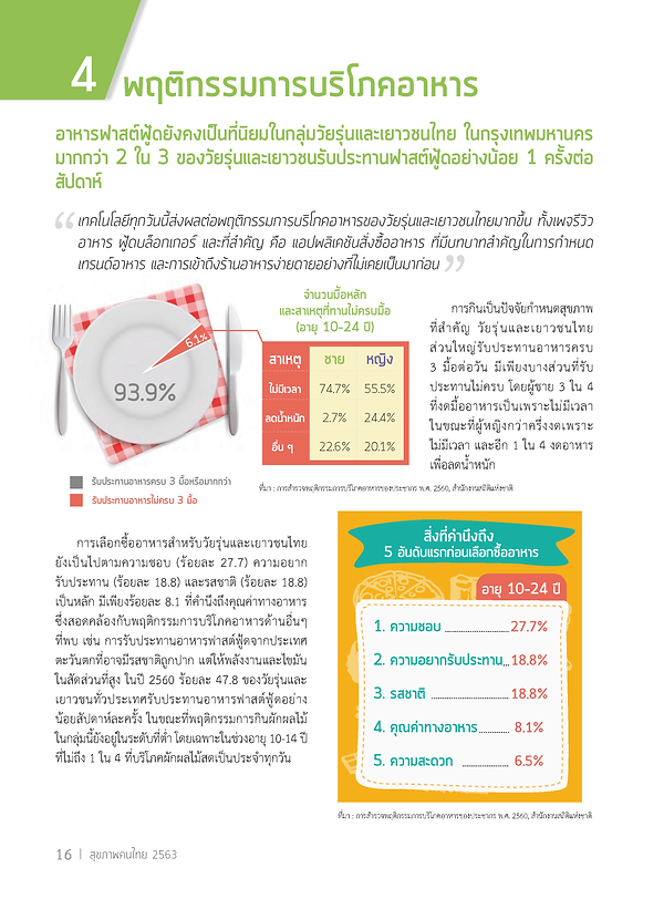 ThaiHealth_2563_INDEX00_Page_10.png