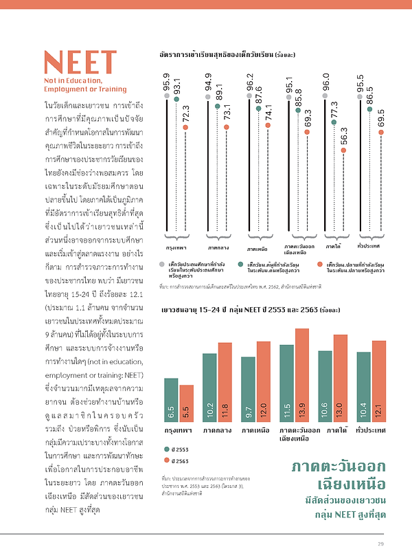 ThaiHealth2564_Page_031.png