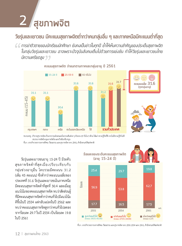 ThaiHealth_2563_INDEX00_Page_06.png