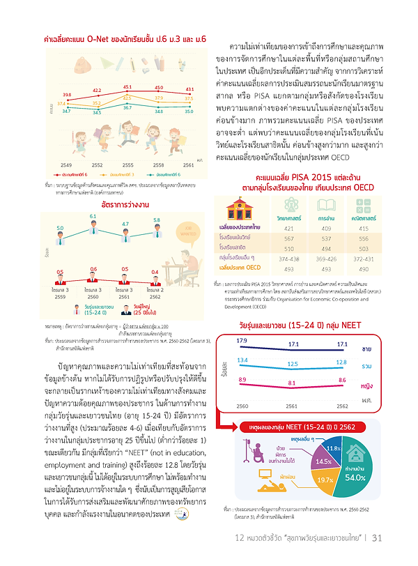 ThaiHealth_2563_INDEX00_Page_25.png