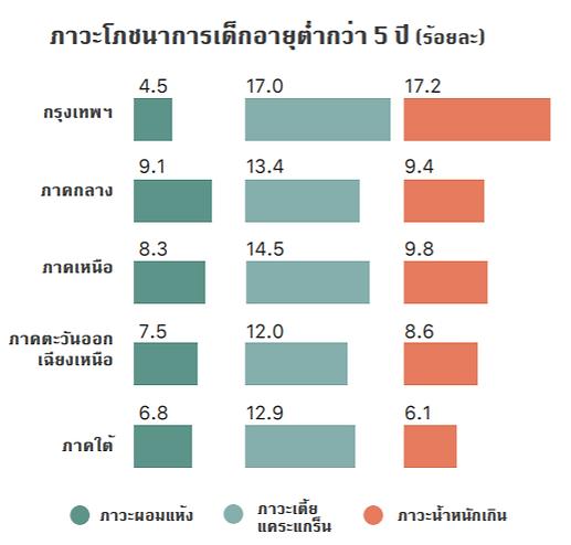 2021-June-03-indicator-graph.png
