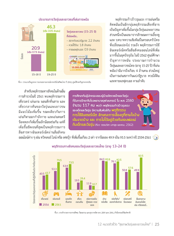 ThaiHealth_2563_INDEX00_Page_19.png