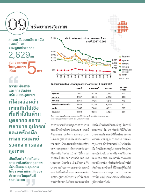 ThaiHealth2564_Page_038.png