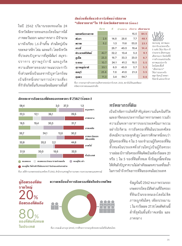 ThaiHealth2564_Page_037.png