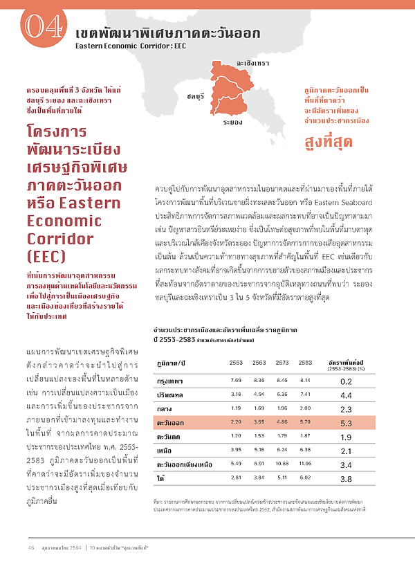 ThaiHealth2564_Page_048.png