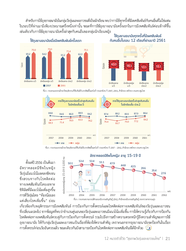 ThaiHealth_2563_INDEX00_Page_15.png