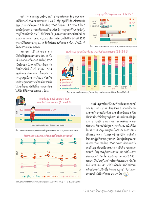 ThaiHealth_2563_INDEX00_Page_17.png