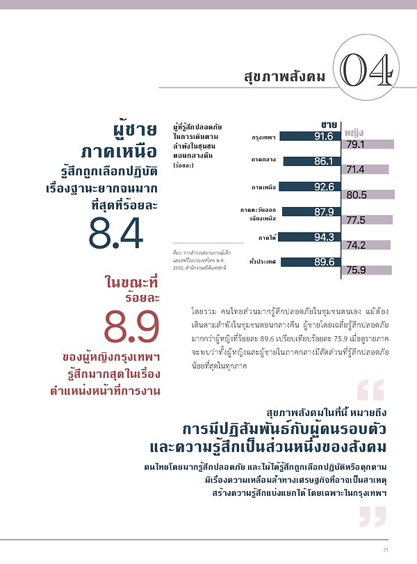 ThaiHealth2564_Page_023.png