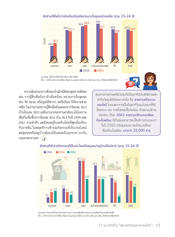 ThaiHealth_2563_INDEX00_Page_09.png