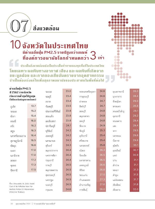 ThaiHealth2564_Page_032.png