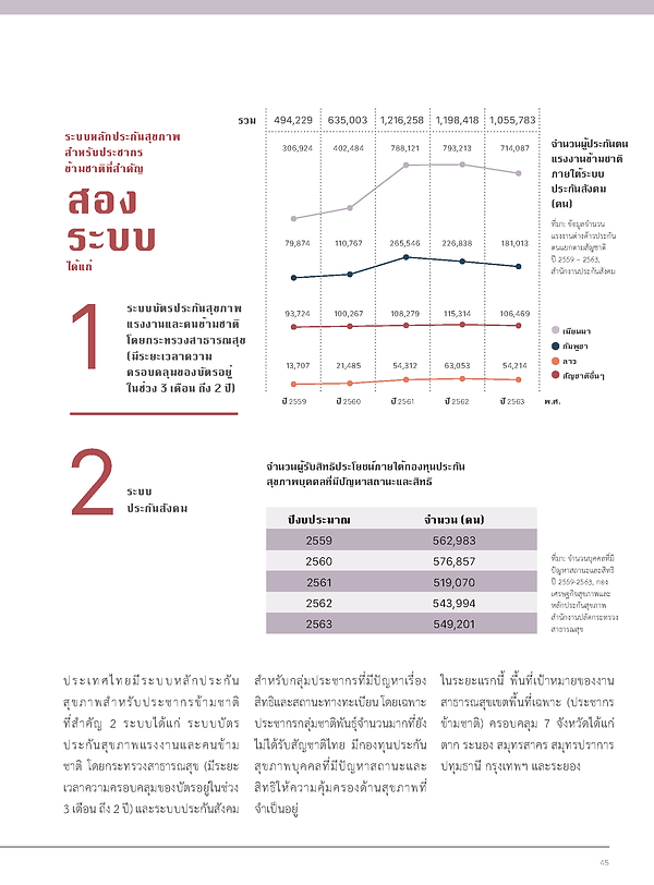 ThaiHealth2564_Page_047.png