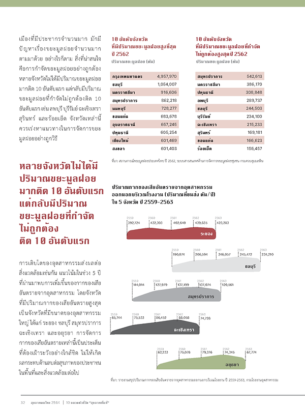 ThaiHealth2564_Page_034.png
