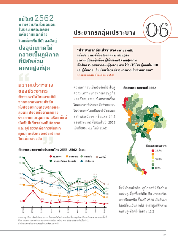ThaiHealth2564_Page_029.png