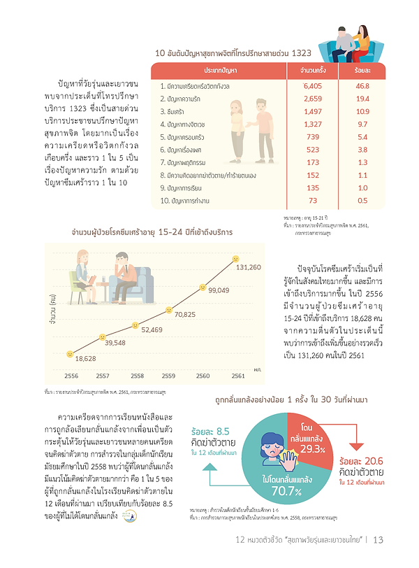 ThaiHealth_2563_INDEX00_Page_07.png