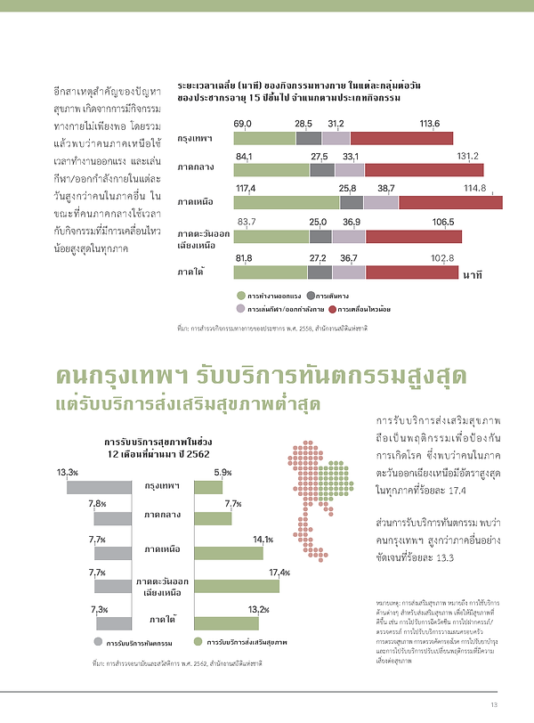 ThaiHealth2564_Page_015.png