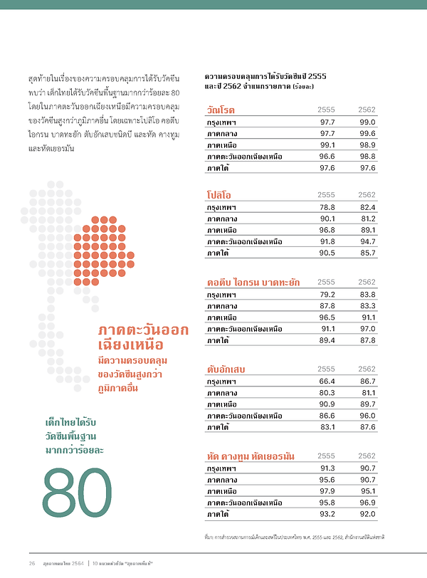 ThaiHealth2564_Page_028.png