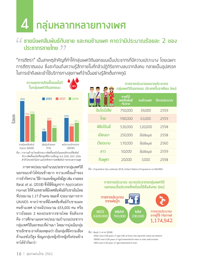 Pages from สุขภาพคนไทย2562สื่อสงคมสื่อสอ
