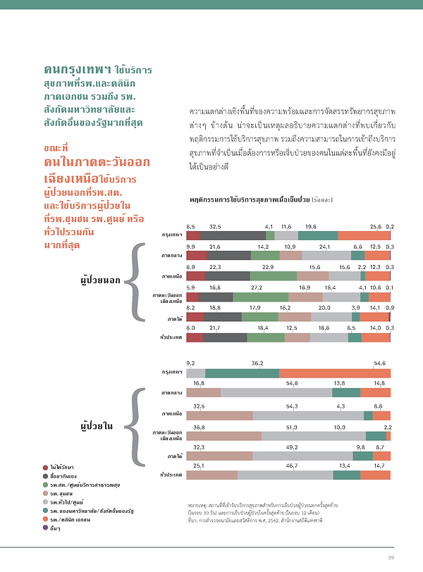 ThaiHealth2564_Page_041.png