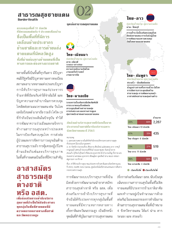 ThaiHealth2564_Page_045.png