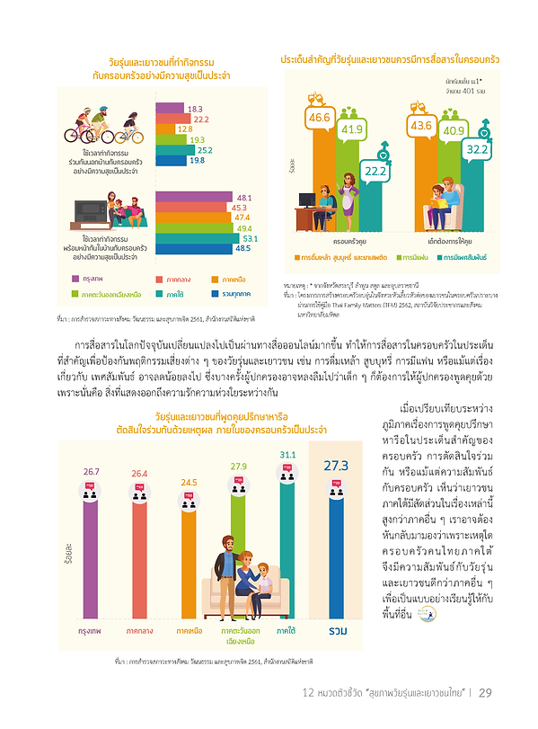 ThaiHealth_2563_INDEX00_Page_23.png