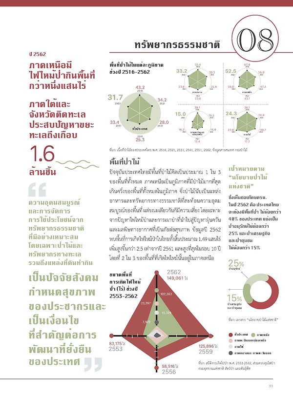 ThaiHealth2564_Page_035.png
