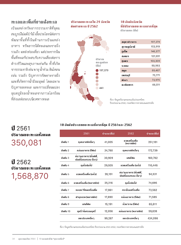 ThaiHealth2564_Page_036.png