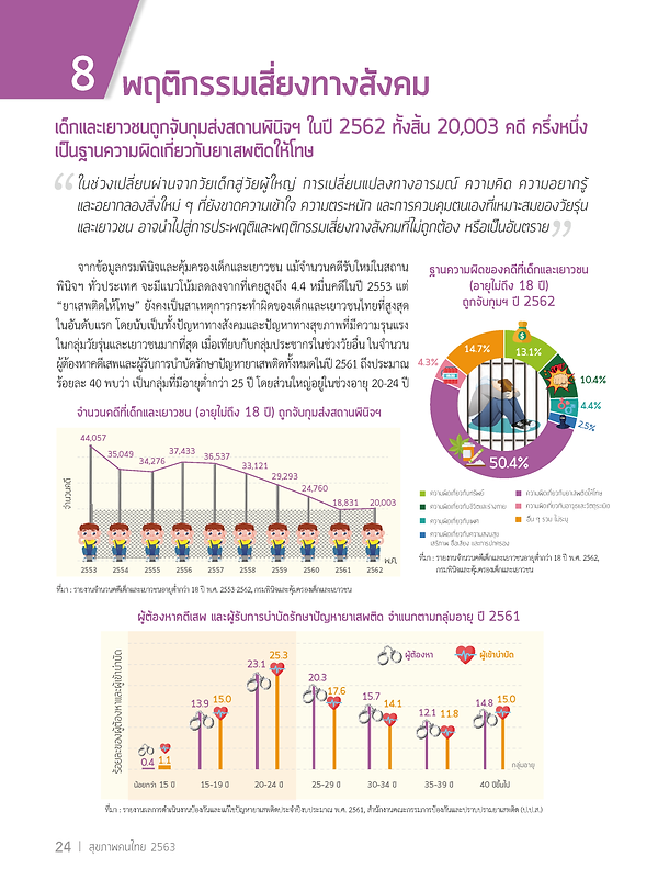 ThaiHealth_2563_INDEX00_Page_18.png