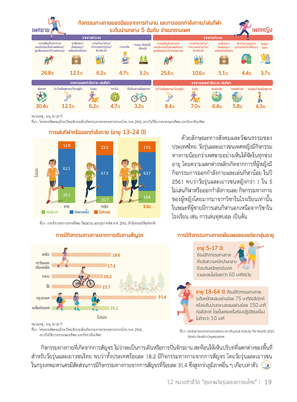 ThaiHealth_2563_INDEX00_Page_13.png
