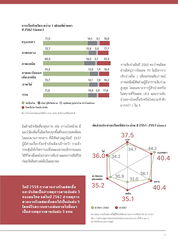 ThaiHealth2564_Page_019.png