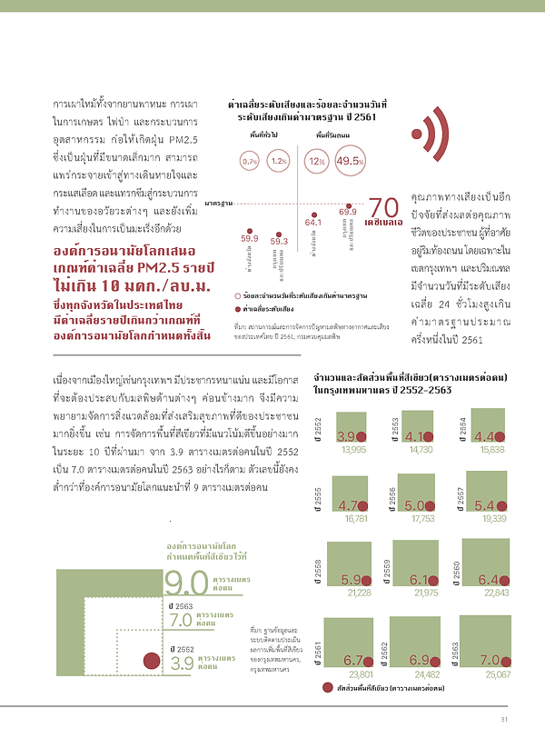ThaiHealth2564_Page_033.png