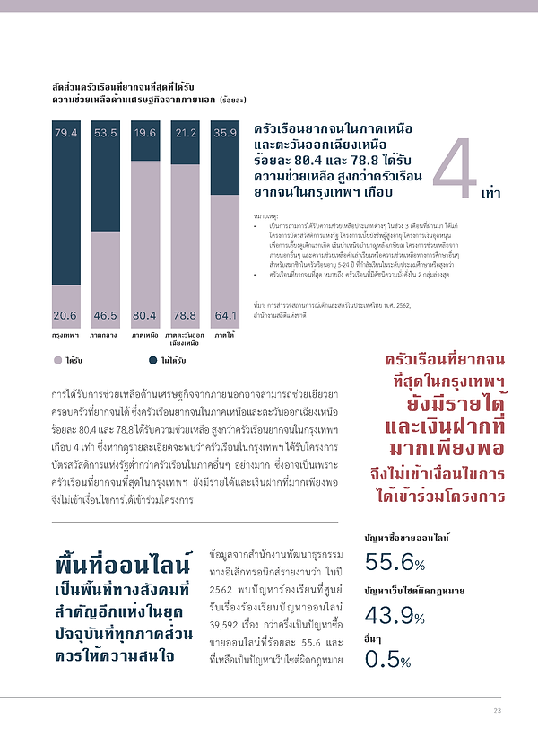 ThaiHealth2564_Page_025.png