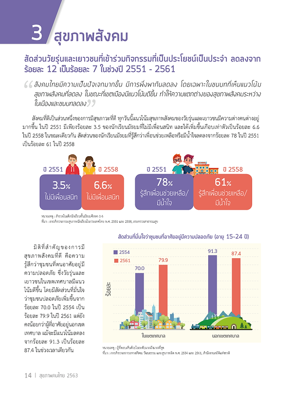ThaiHealth_2563_INDEX00_Page_08.png