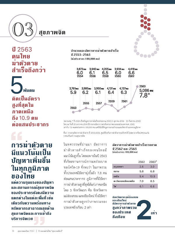ThaiHealth2564_Page_020.png