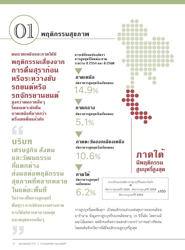 ThaiHealth2564_Page_012.png