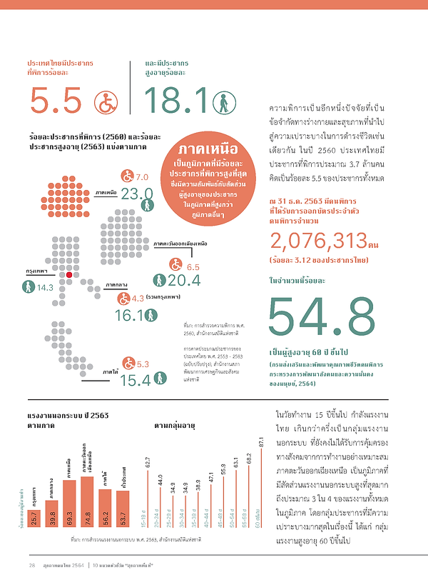 ThaiHealth2564_Page_030.png