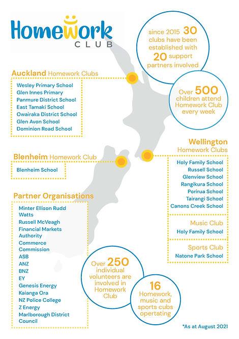 Homework Club Infographic Sept 2021.jpg