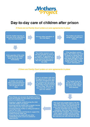 Day-to-day-care-of-children-after-prison