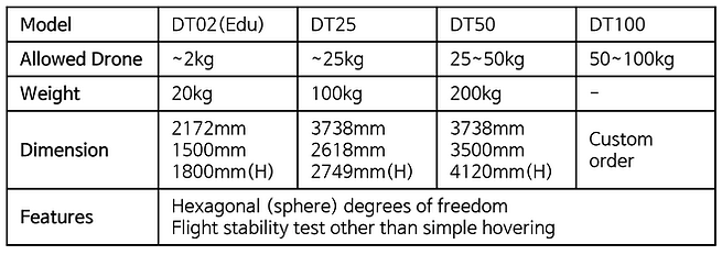 DT Specification.PNG