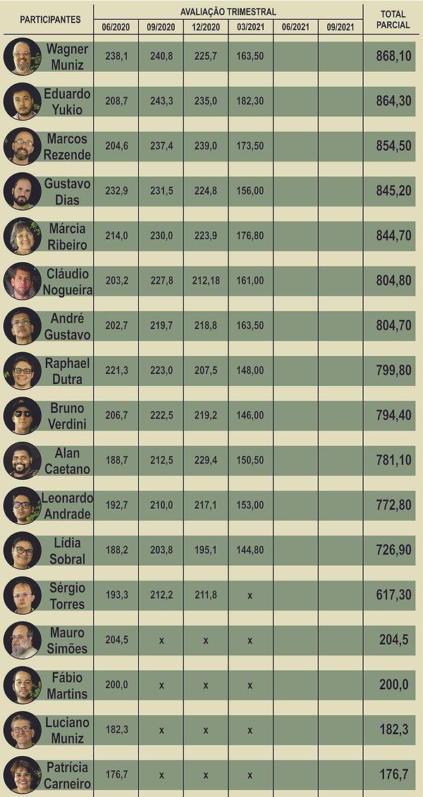 Tabela IV.jpg