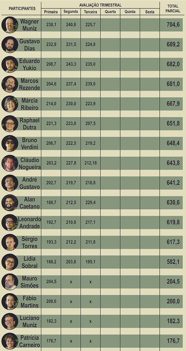 Tabela III (1).jpg